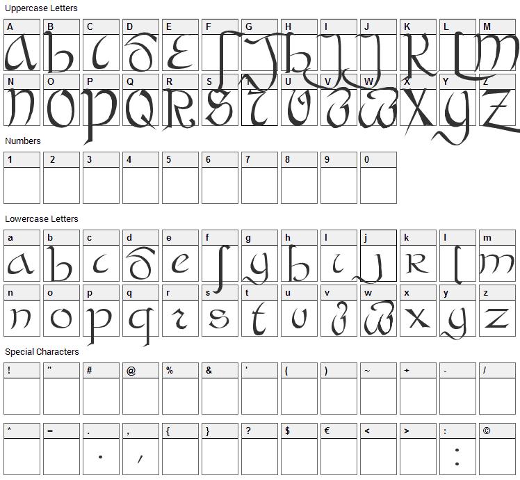 Bastarda Font Character Map