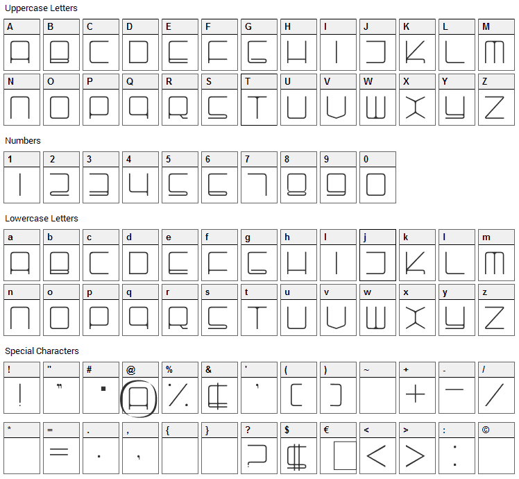 Batho Font Character Map