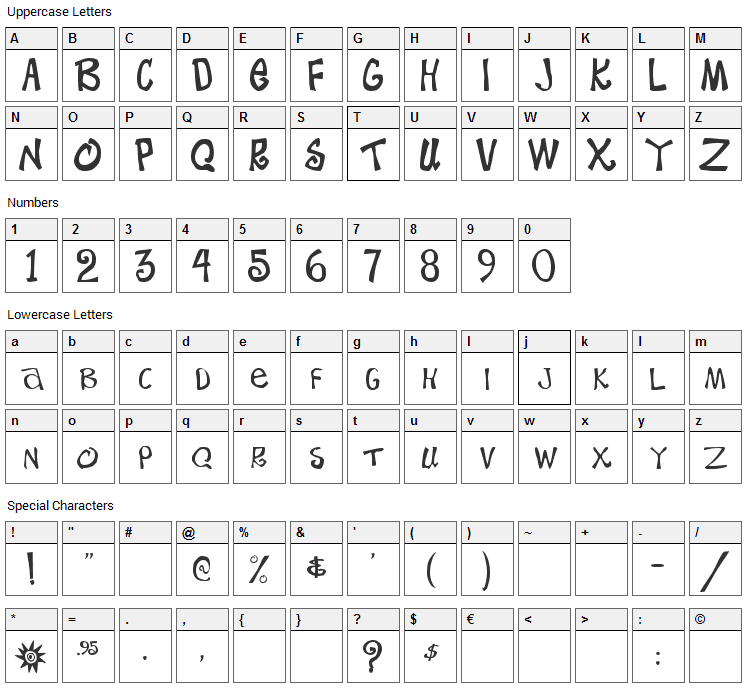 Beach Type Font Character Map