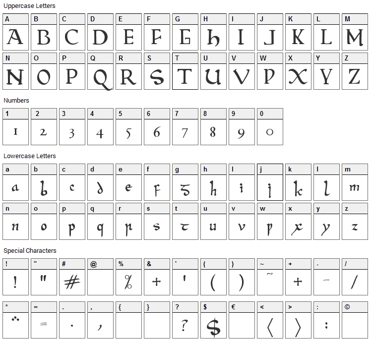 Beowulf Modern Font Character Map