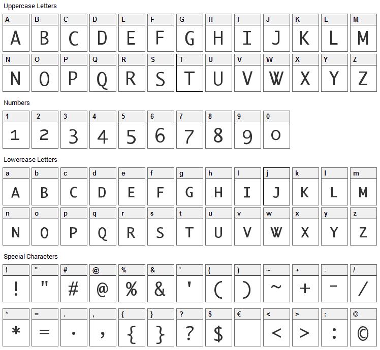 Berlin Small Caps Font Character Map