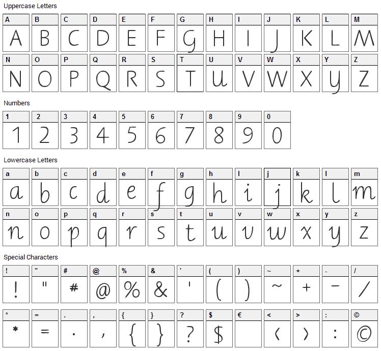 Berner Basisschrift Font Character Map