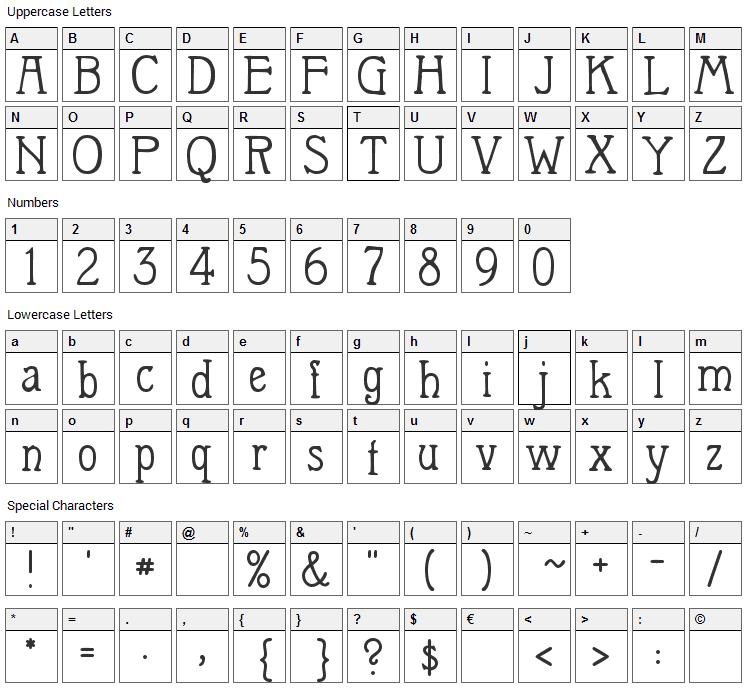 Berolina Font Character Map