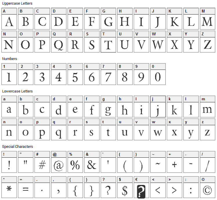 Berylium Font Character Map