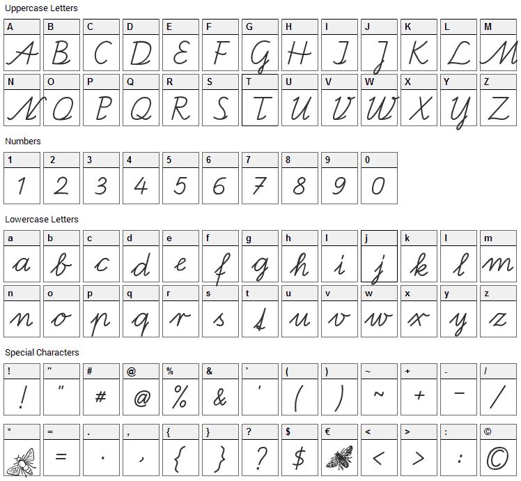 Bienchen SAS Font Character Map