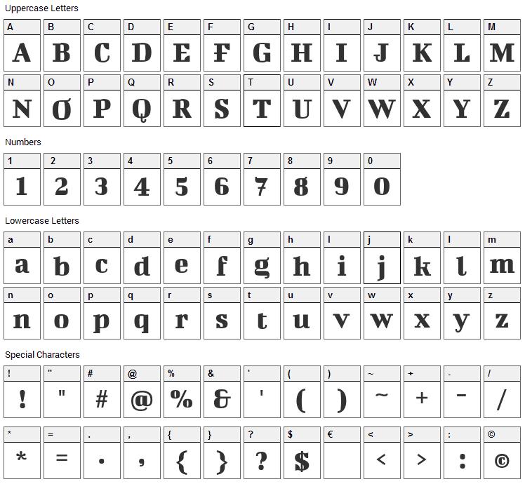 Bigshot One Font Character Map