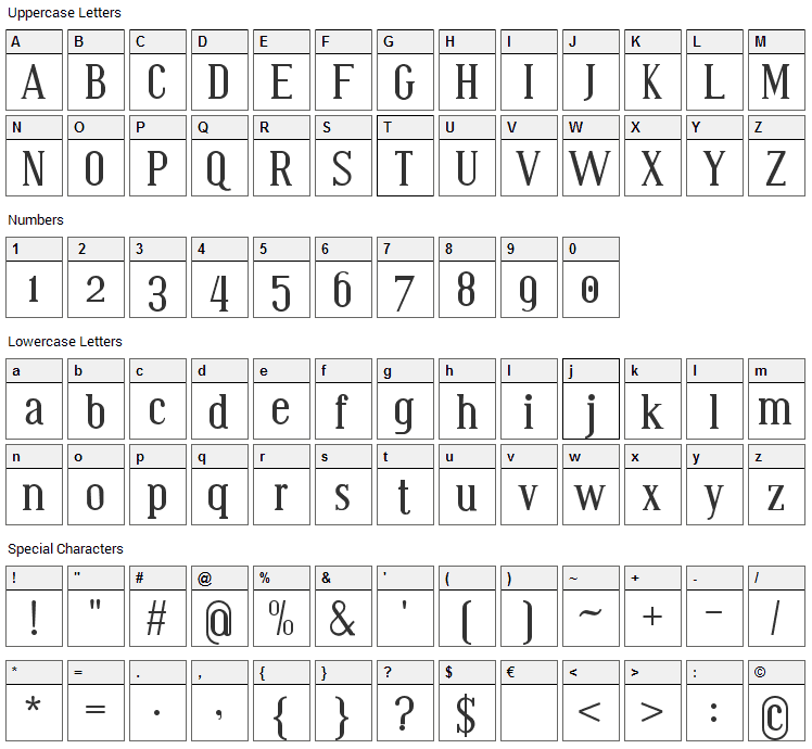 Bistecca Font Character Map