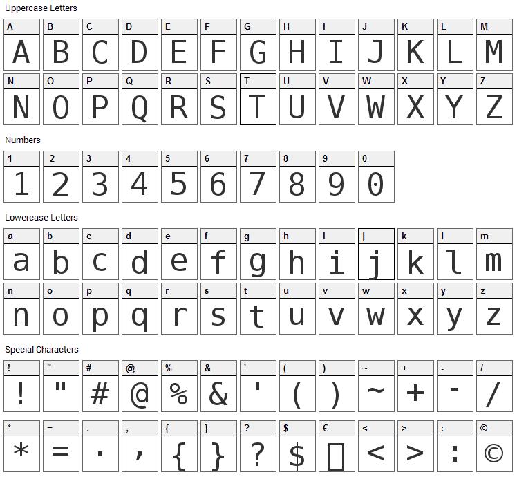 Bitstream Vera Sans Mono Font Character Map