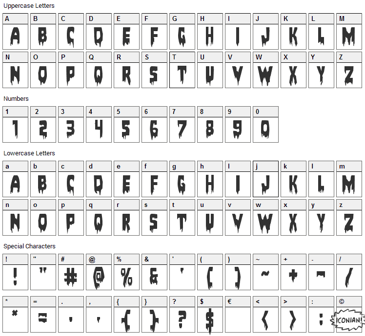 Bloodlust Font Character Map