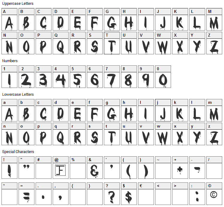 Bloody Font Character Map