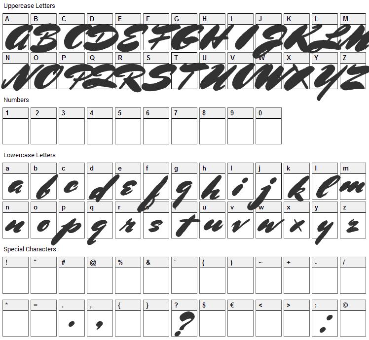 Bluelmin Ronald Font Character Map