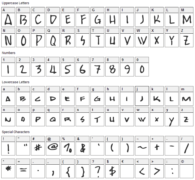 Bobcat Font Character Map