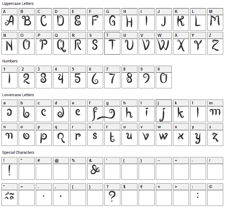 Boutiques of Merauke Font Character Map