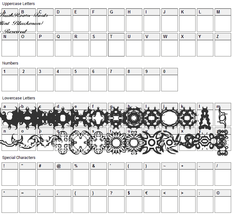 BR Thorns Font Character Map