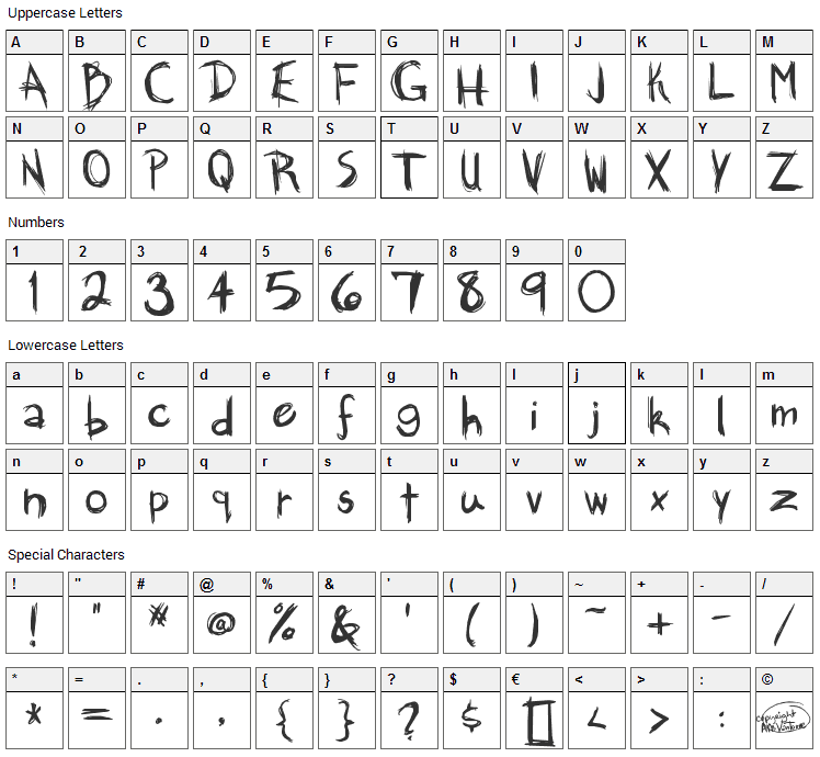 Brankovic Font Character Map
