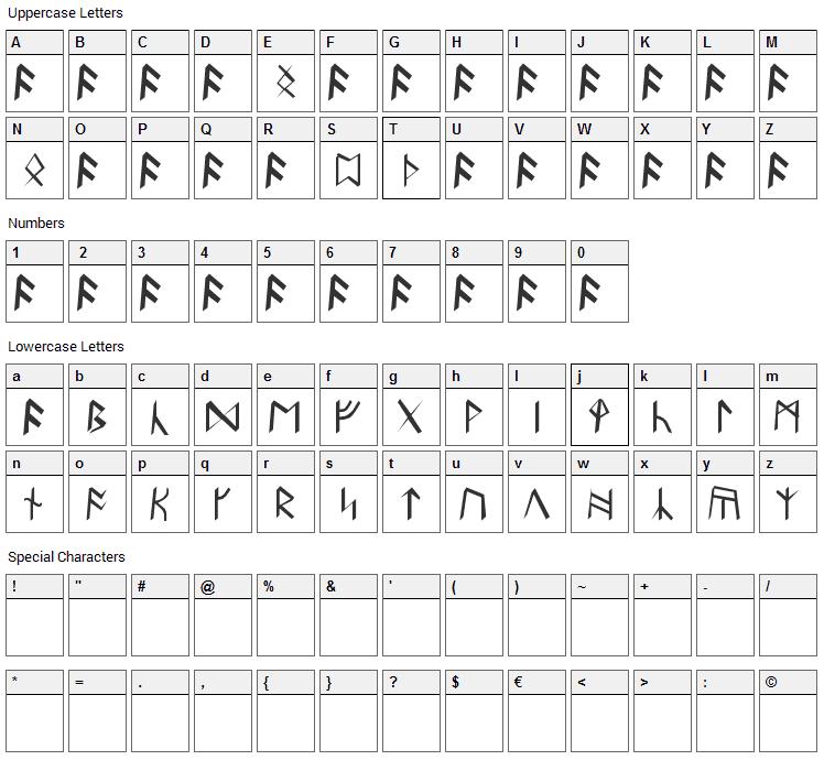 Britannian Runes Font Character Map