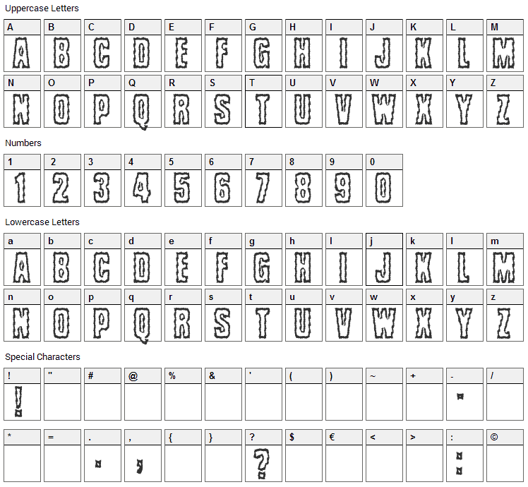 Brrritty Font Character Map