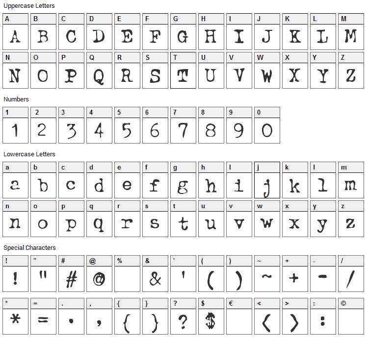 Btd BeezWax Font Character Map