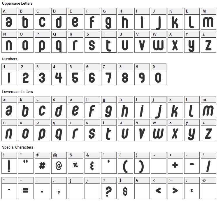 Bubbleboy Font Character Map