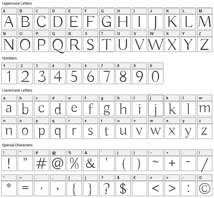 Buda Font Character Map