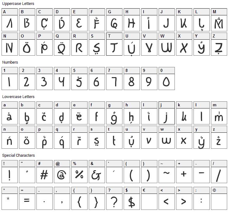 Buka Puasa Bersama Font Character Map
