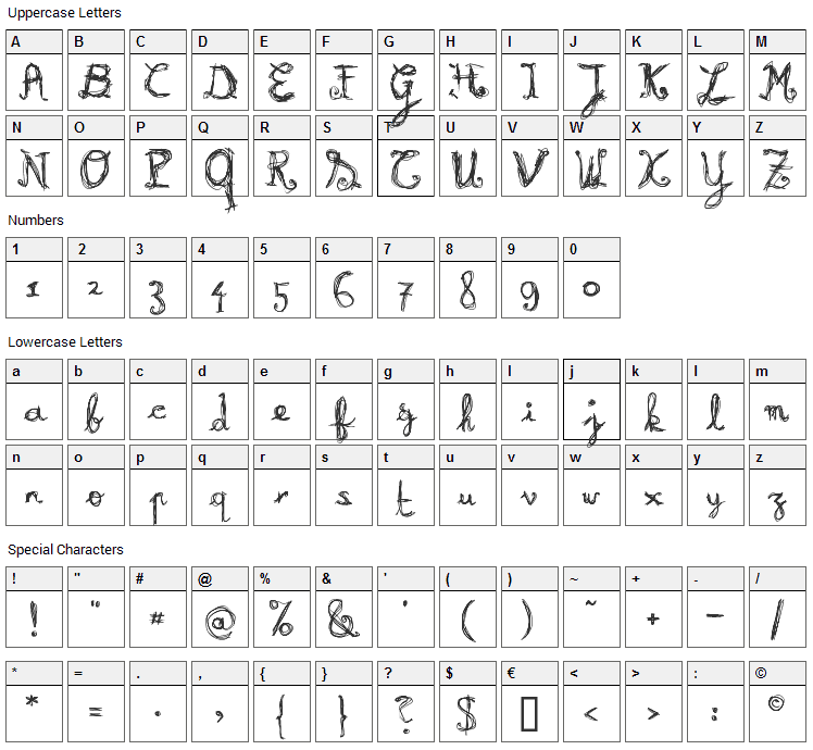 Burning Font Character Map
