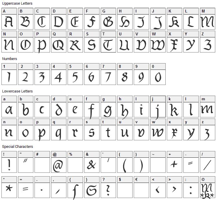 Burtinomatic Font Character Map