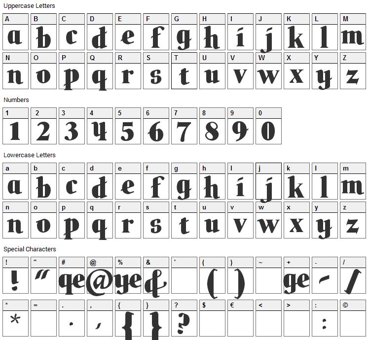 Butteler Font Character Map