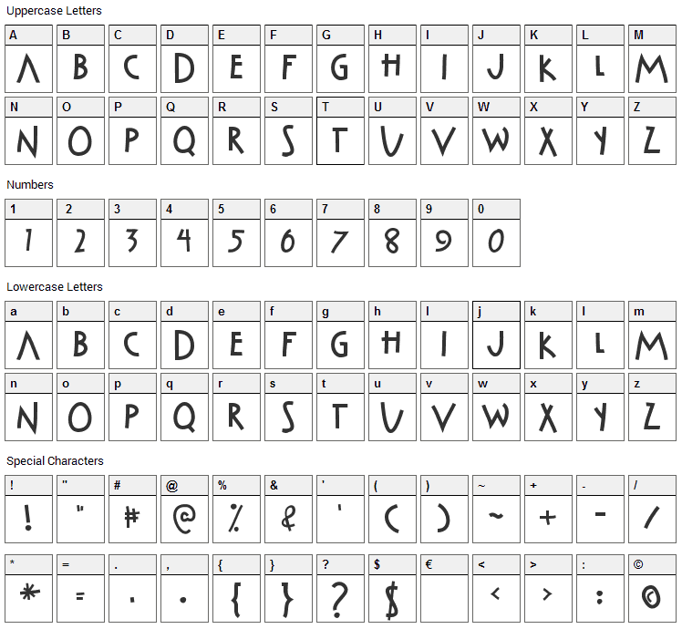 Cabaret Voltaire Font Character Map