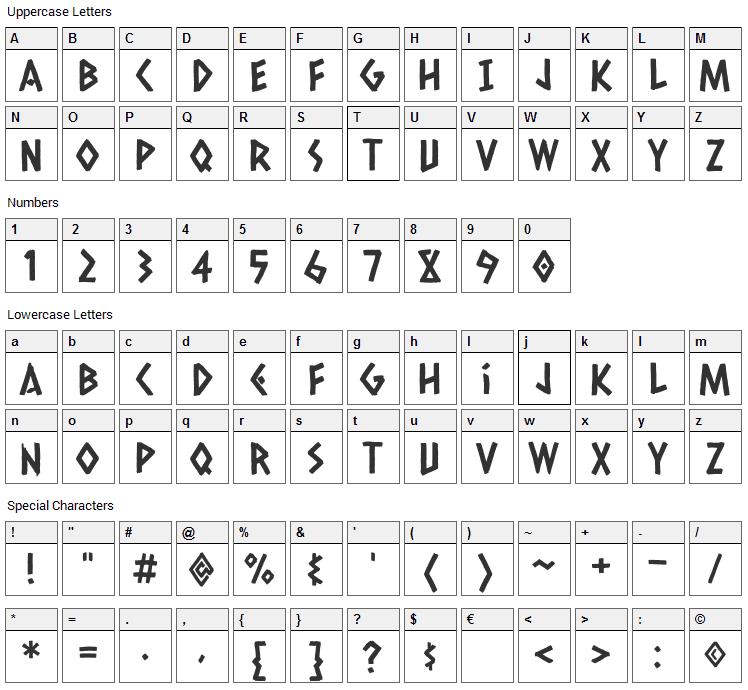 Caesar Dressing Font Character Map