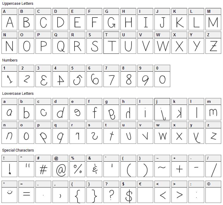 Caffeine Font Character Map