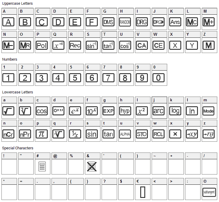 CalcHux Font Character Map