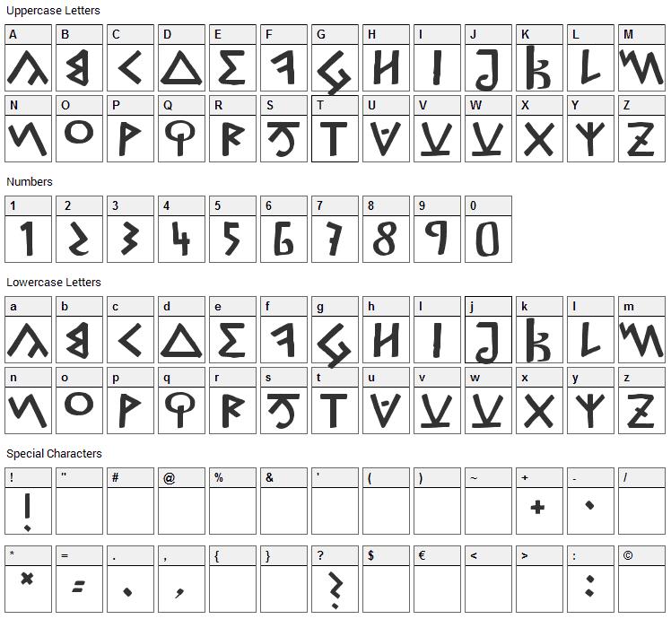 Capitalis Goreanis Font Character Map