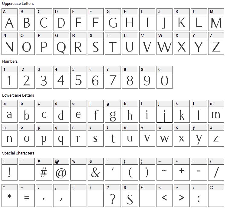 Caramella Font Character Map