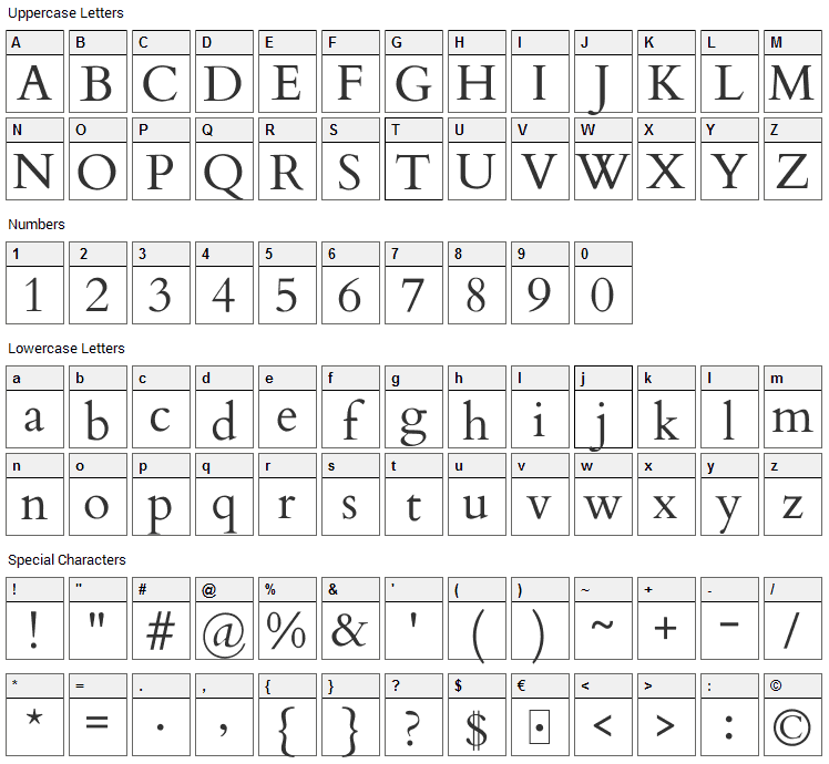 Cardo Font Character Map