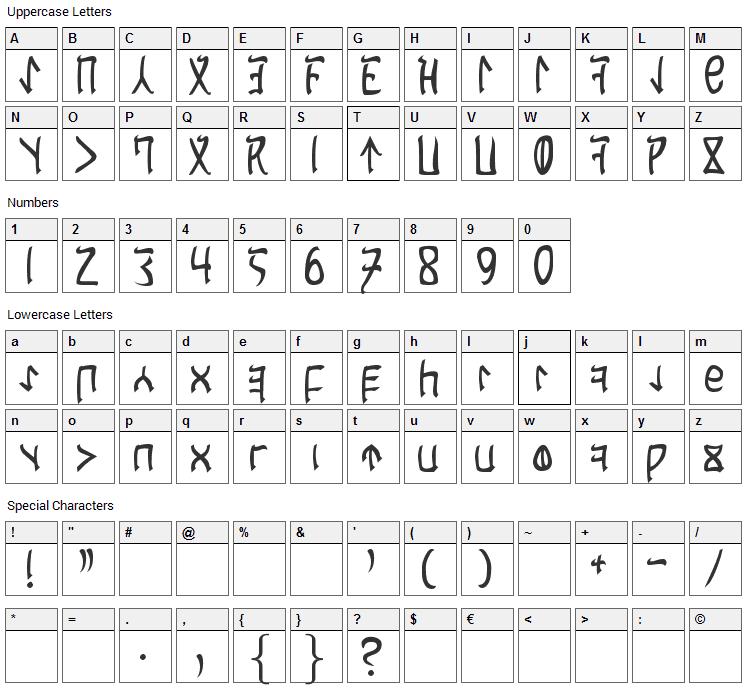 Cardosan Font Character Map