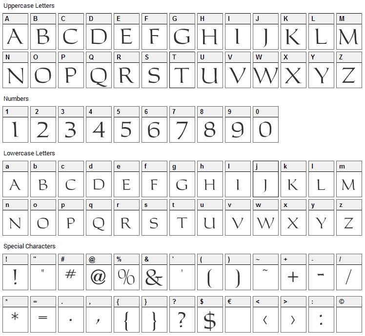 Carolus Roman Font Character Map