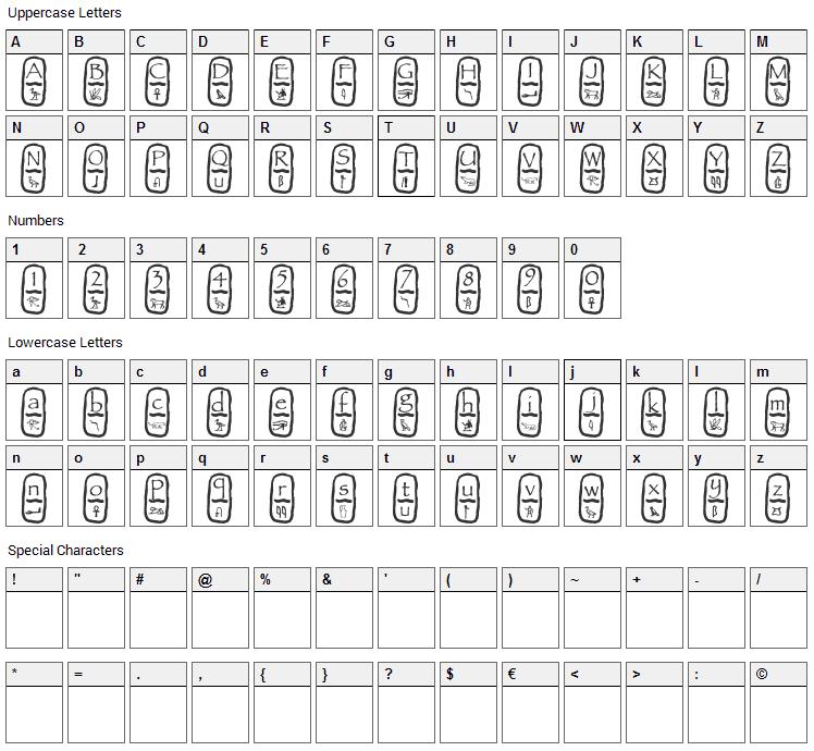Cartouche Font Character Map