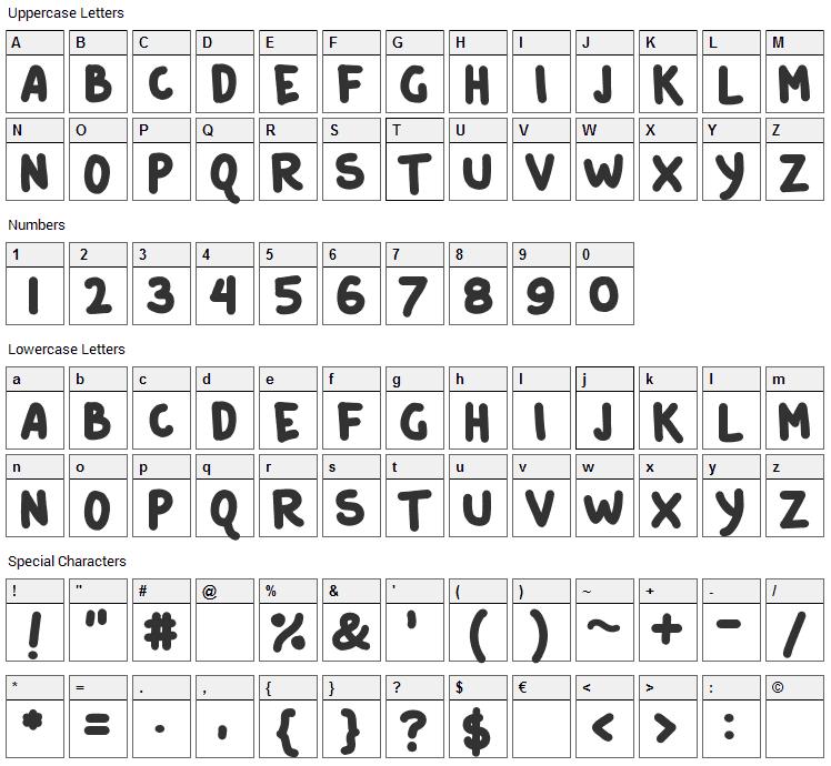 Catatan Perjalanan Font Character Map