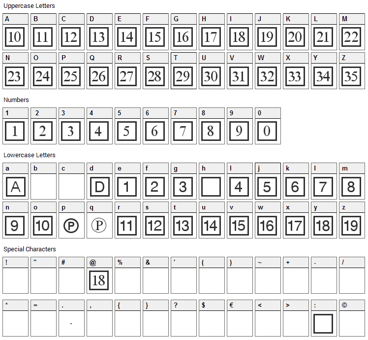 CD Numbers Font Character Map