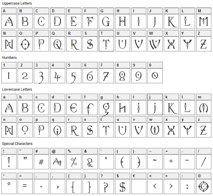 Celexa Font Character Map