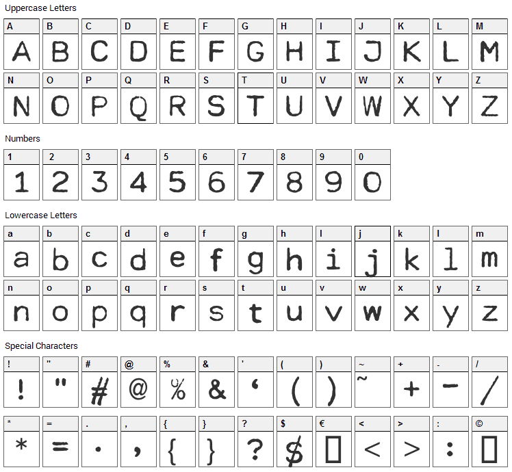 Cella Font Character Map