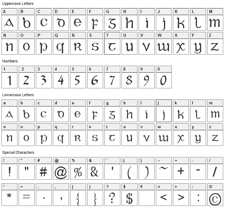 Celtic Gaelige Font Character Map