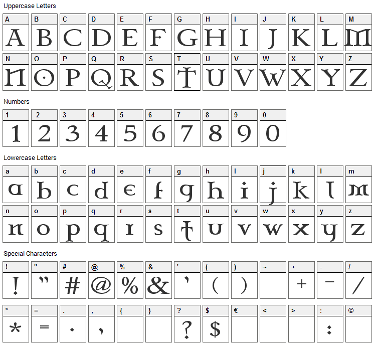 Celtic Garamond the 2nd Font Character Map