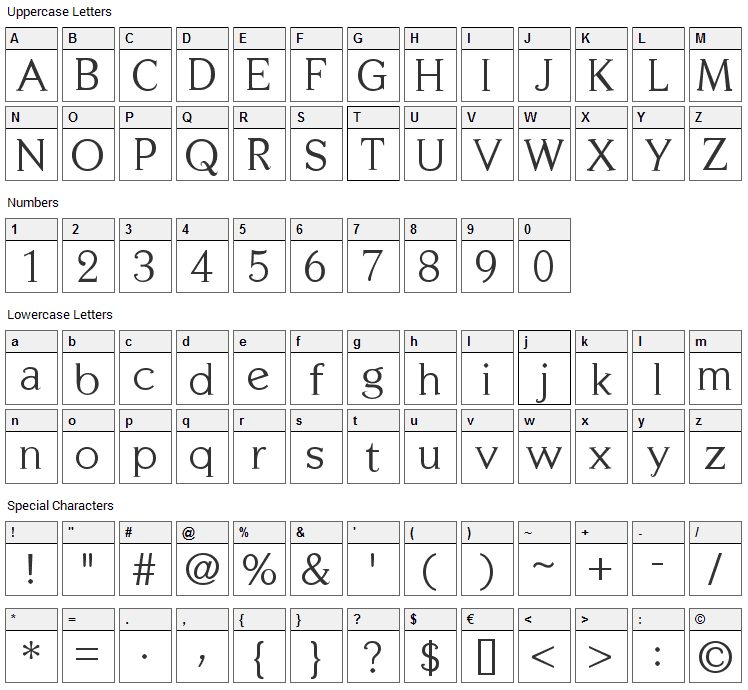 Centabel Font Character Map