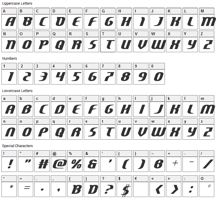 Centaurus Font Character Map