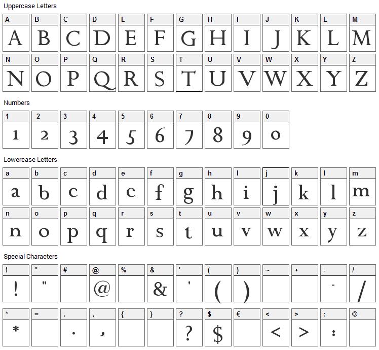 Chanticleer Roman Font Character Map