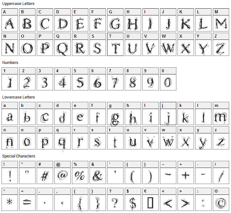 Chaos Times Font Character Map
