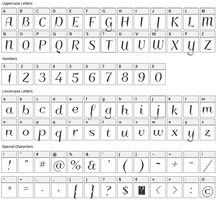 Charakterny Font Character Map