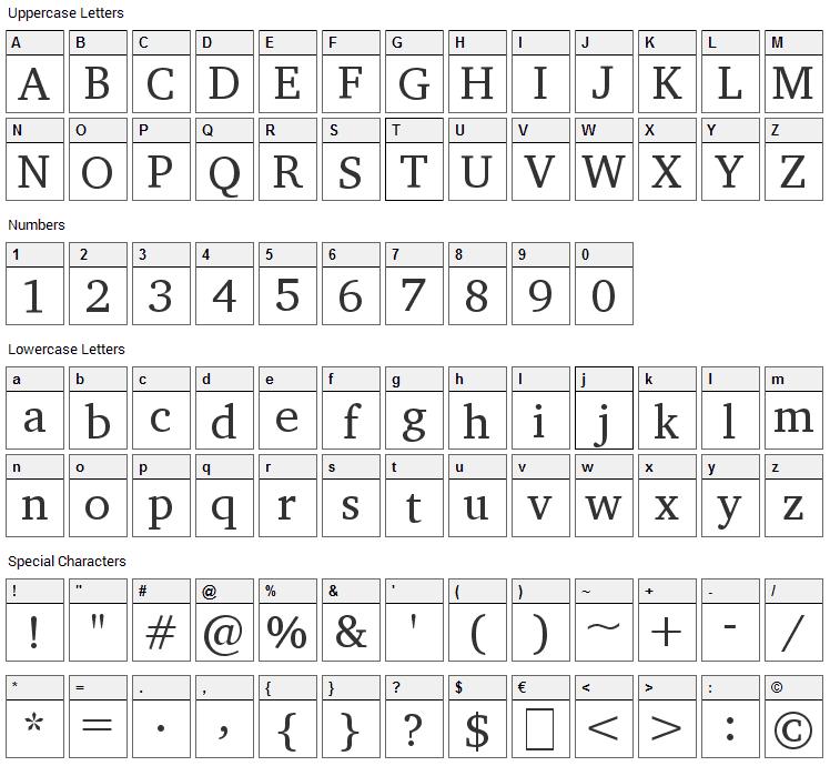Charis Font Character Map